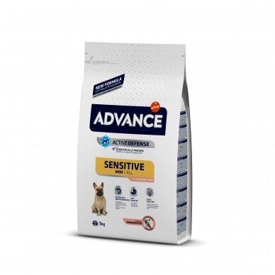 ADVANCE MINI SENSITIVE 2