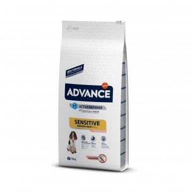 ADVANCE SENSITIVE Medium / Maxi